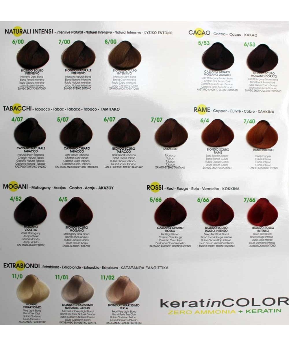 Ph argan keratin краска для волос палитра